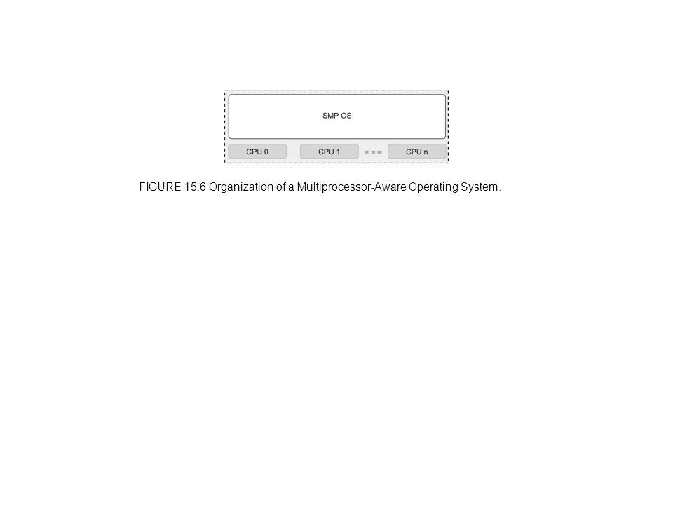 FIGURE 15.7 Prototype ETA System.