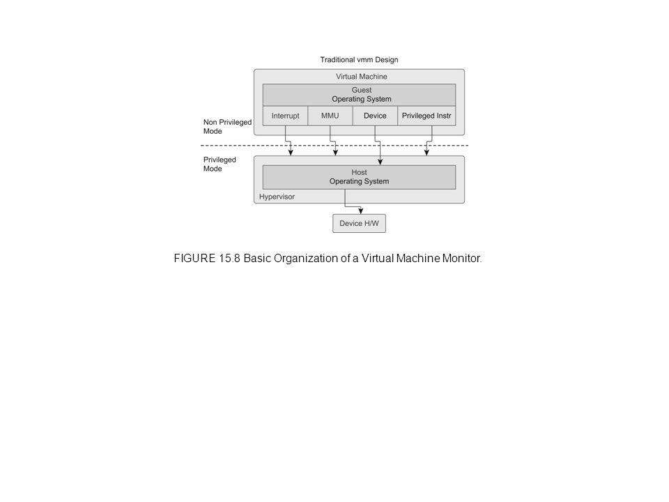 FIGURE 15.8 Basic Organization of a Virtual Machine Monitor.