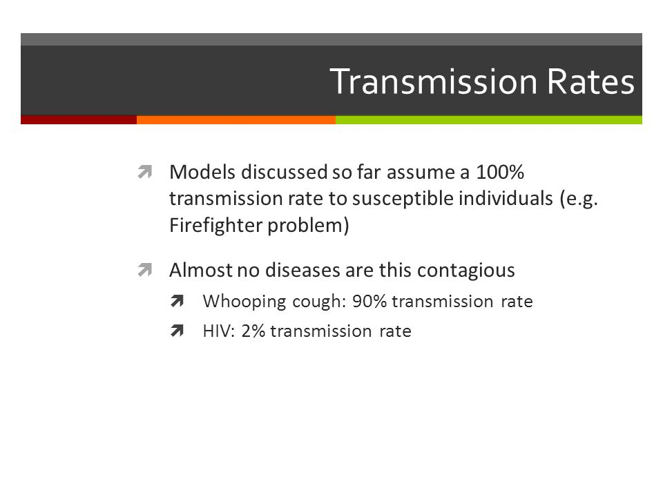 Transmission Rates Models discussed so far assume a 100% transmission rate to susceptible individuals (e.g. Firefighter problem) Almost no diseases ar