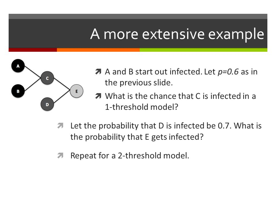A more extensive example A and B start out infected. Let p=0.6 as in the previous slide. What is the chance that C is infected in a 1-threshold model?