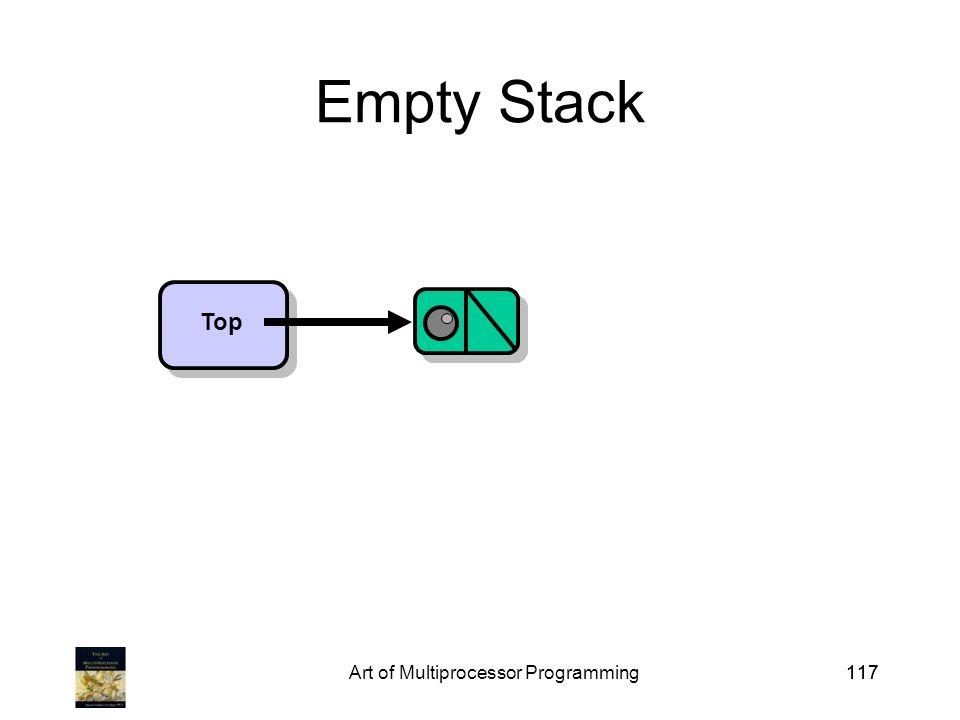 Art of Multiprocessor Programming117 Empty Stack Top