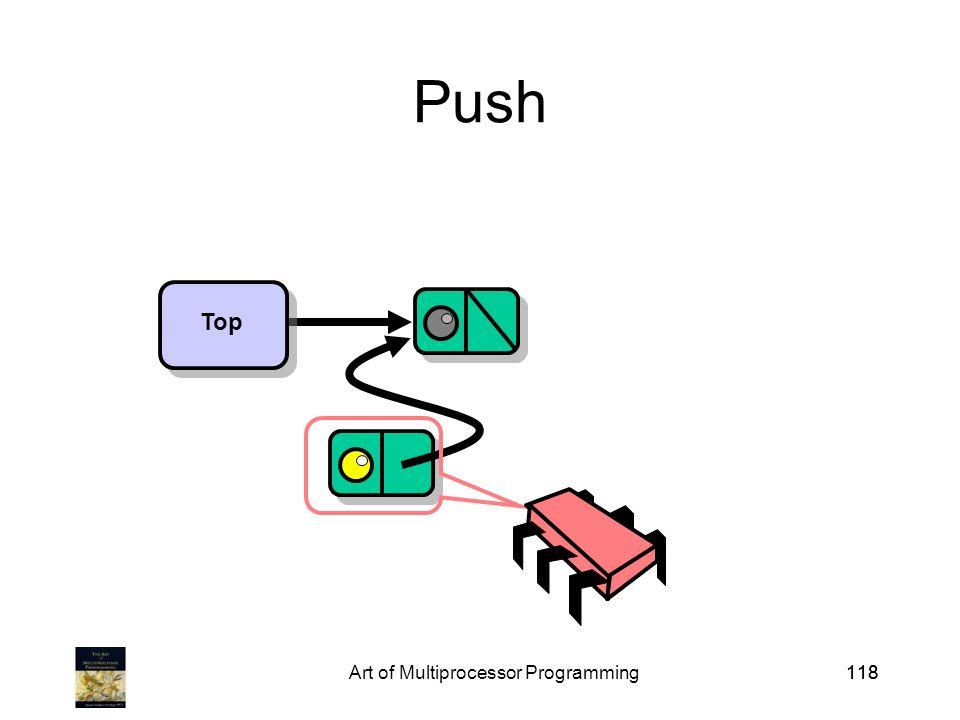 Art of Multiprocessor Programming118 Push Top