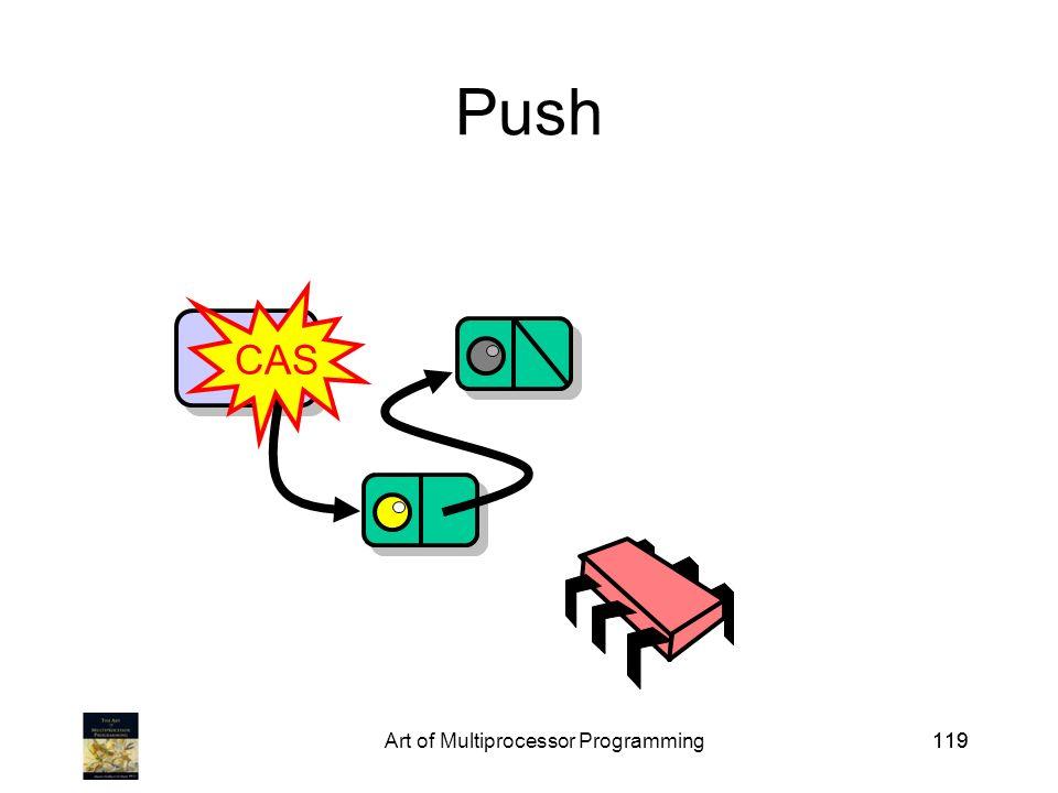 Art of Multiprocessor Programming119 Push Top CAS