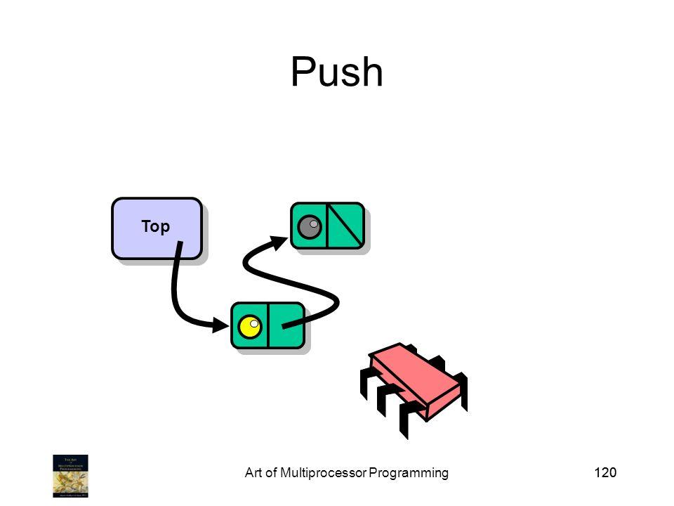 Art of Multiprocessor Programming120 Push Top