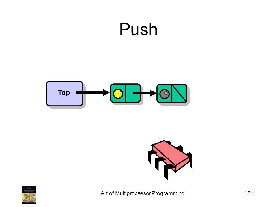 Art of Multiprocessor Programming121 Push Top