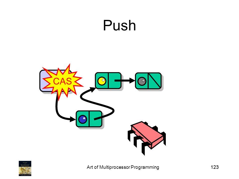 Art of Multiprocessor Programming123 Push Top CAS