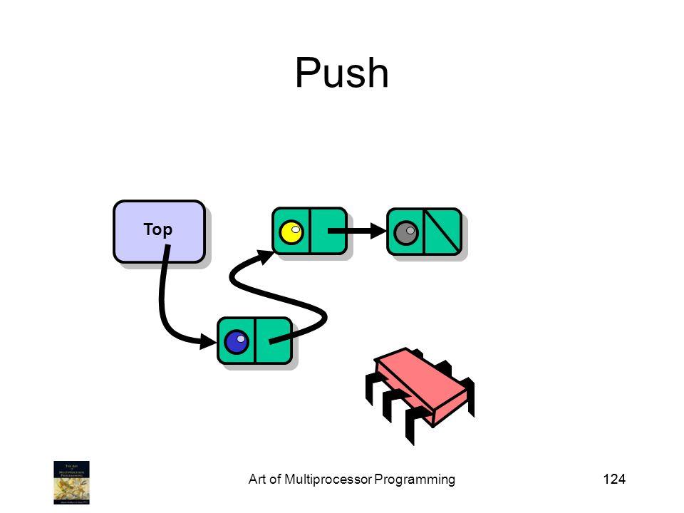 Art of Multiprocessor Programming124 Push Top