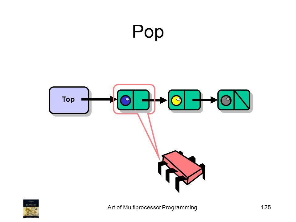 Art of Multiprocessor Programming125 Pop Top