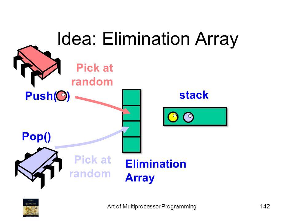 Art of Multiprocessor Programming142 Idea: Elimination Array Push( ) Pop() stack Pick at random Pick at random Elimination Array