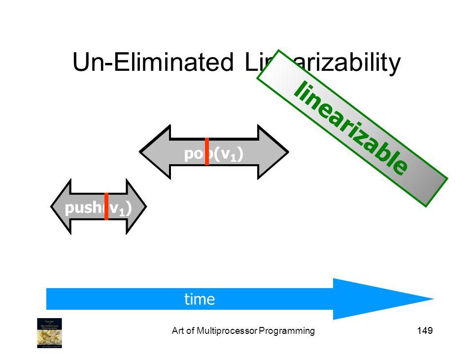 Art of Multiprocessor Programming149 Un-Eliminated Linearizability push(v 1 ) time linearizable push(v 1 ) pop(v 1 )