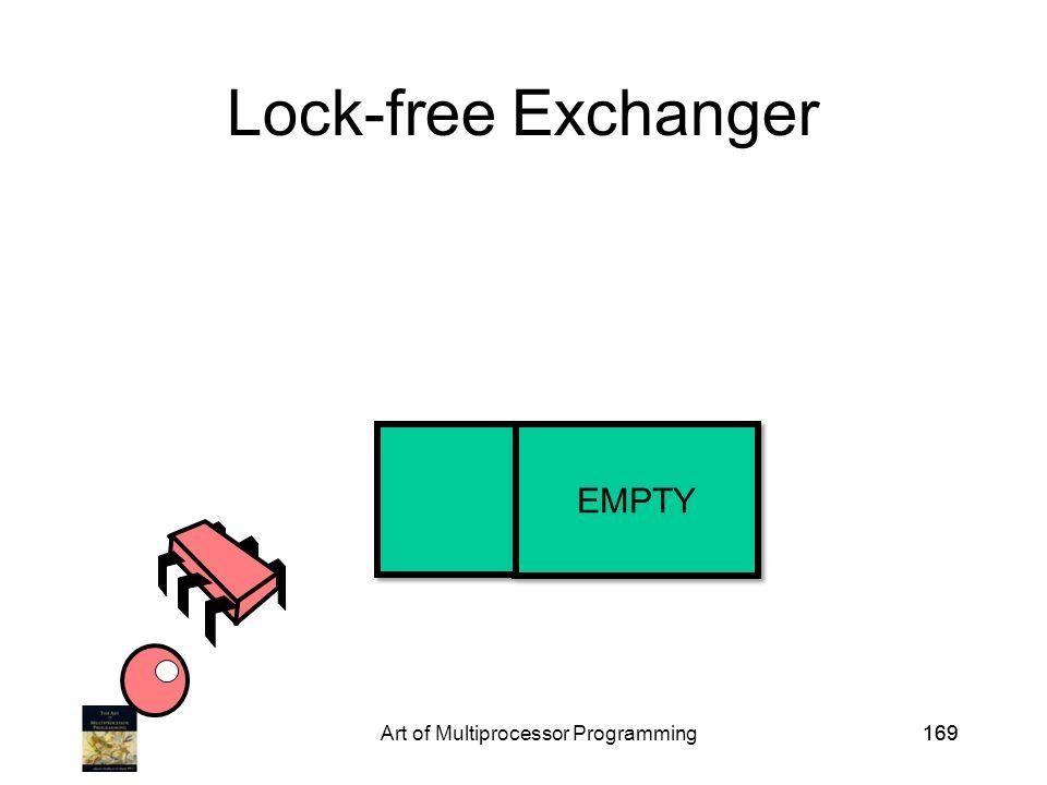 Art of Multiprocessor Programming169 Lock-free Exchanger