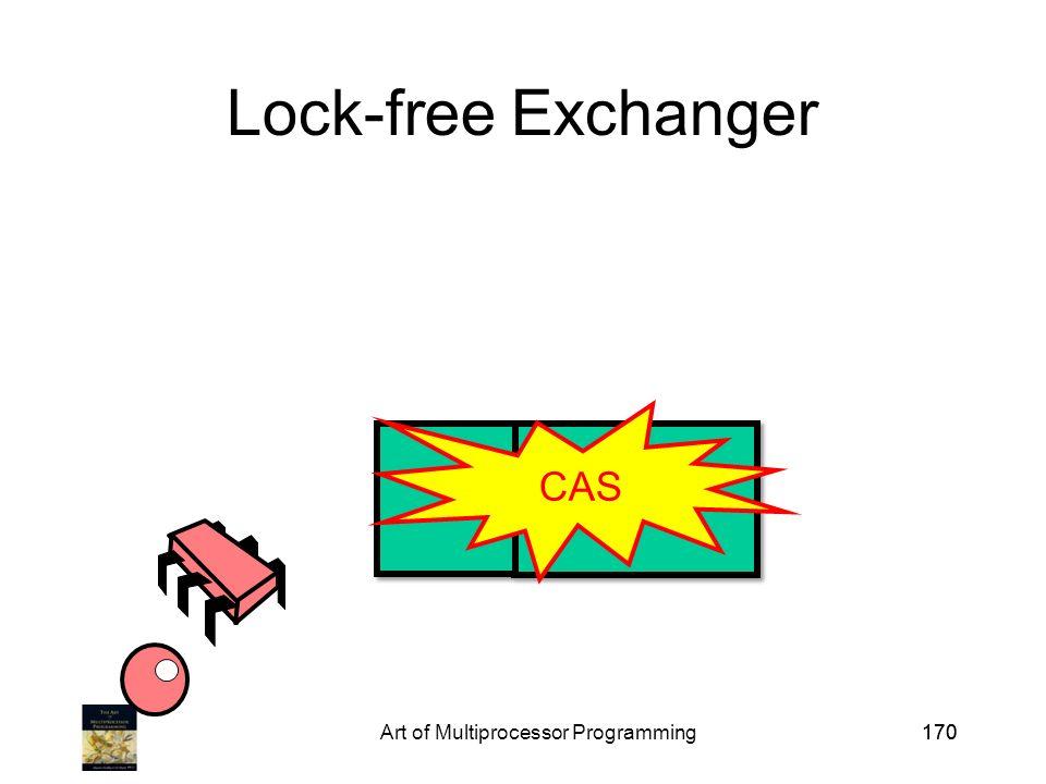 Art of Multiprocessor Programming170 Lock-free Exchanger CAS