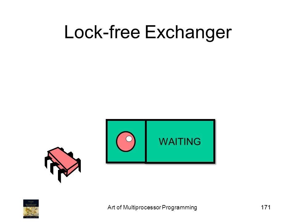 Art of Multiprocessor Programming171 Lock-free Exchanger