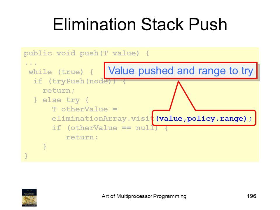 Art of Multiprocessor Programming196 public void push(T value) {...