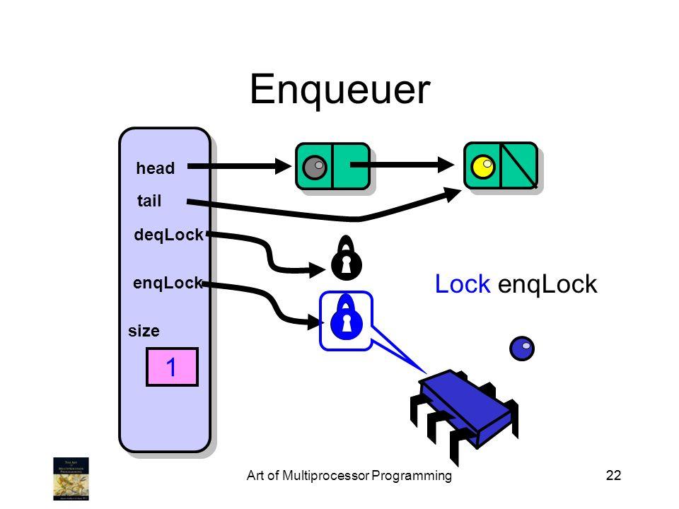 Art of Multiprocessor Programming22 Enqueuer head tail deqLock enqLock size 1 Lock enqLock