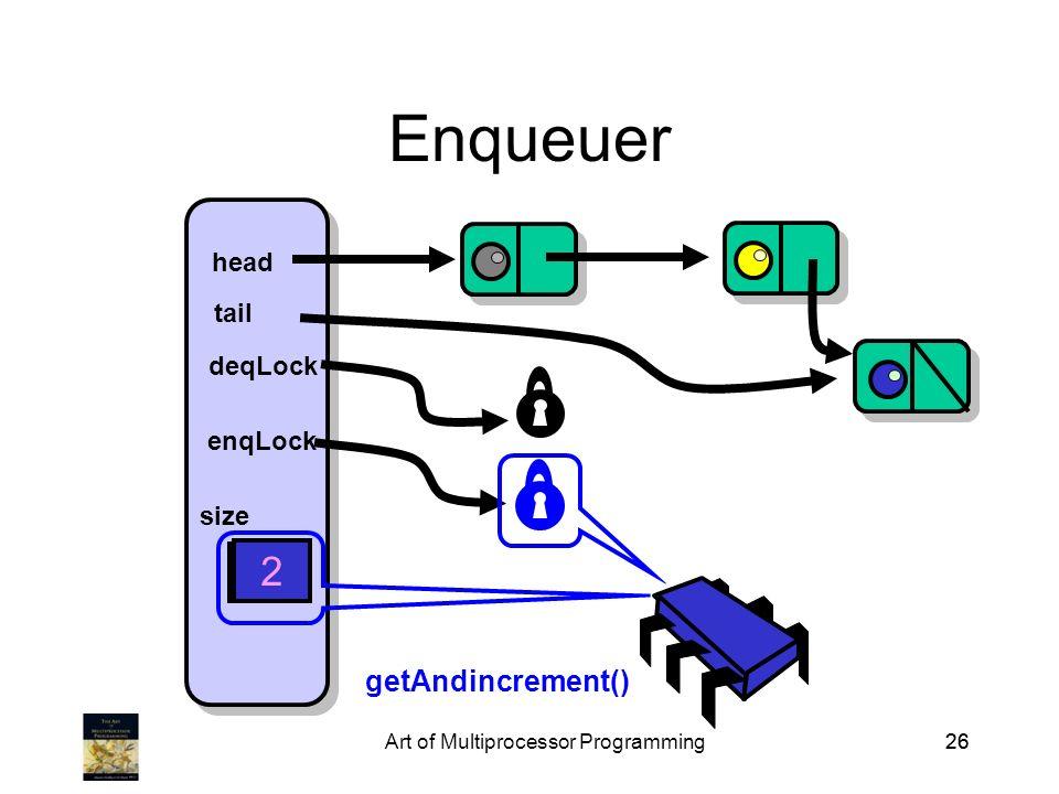Art of Multiprocessor Programming26 Enqueuer head tail deqLock enqLock size 1 2 getAndincrement()