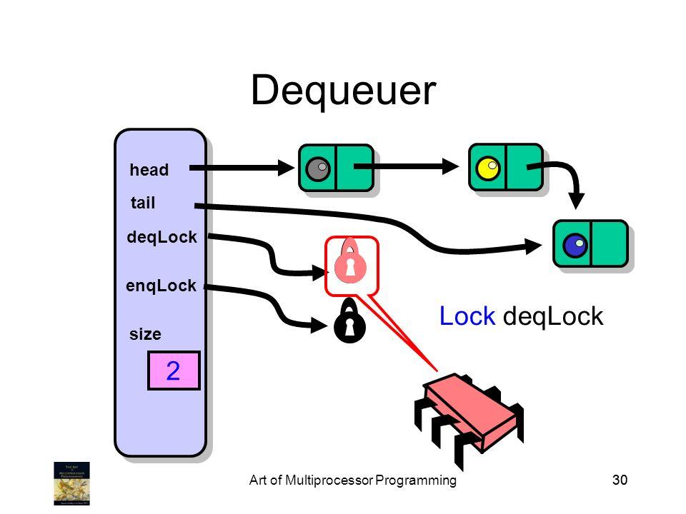 Art of Multiprocessor Programming30 Dequeuer head tail deqLock enqLock size 2 Lock deqLock
