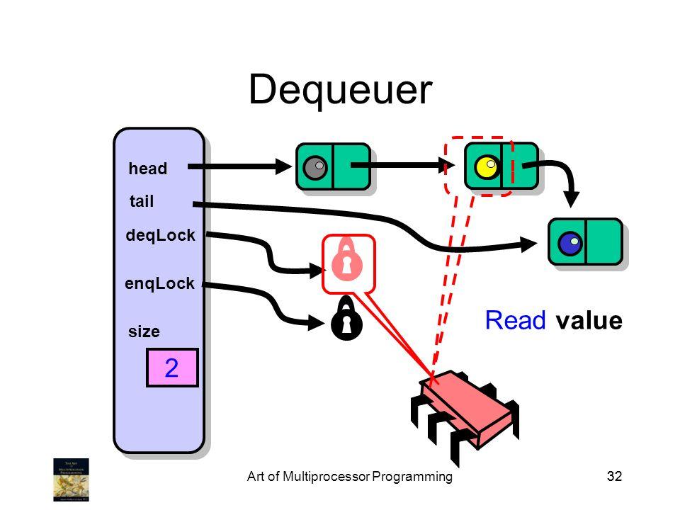 Art of Multiprocessor Programming32 Dequeuer head tail deqLock enqLock size 2 Read value