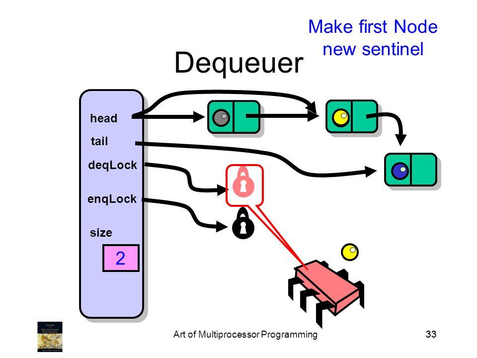 Art of Multiprocessor Programming33 Dequeuer head tail deqLock enqLock size 2 Make first Node new sentinel