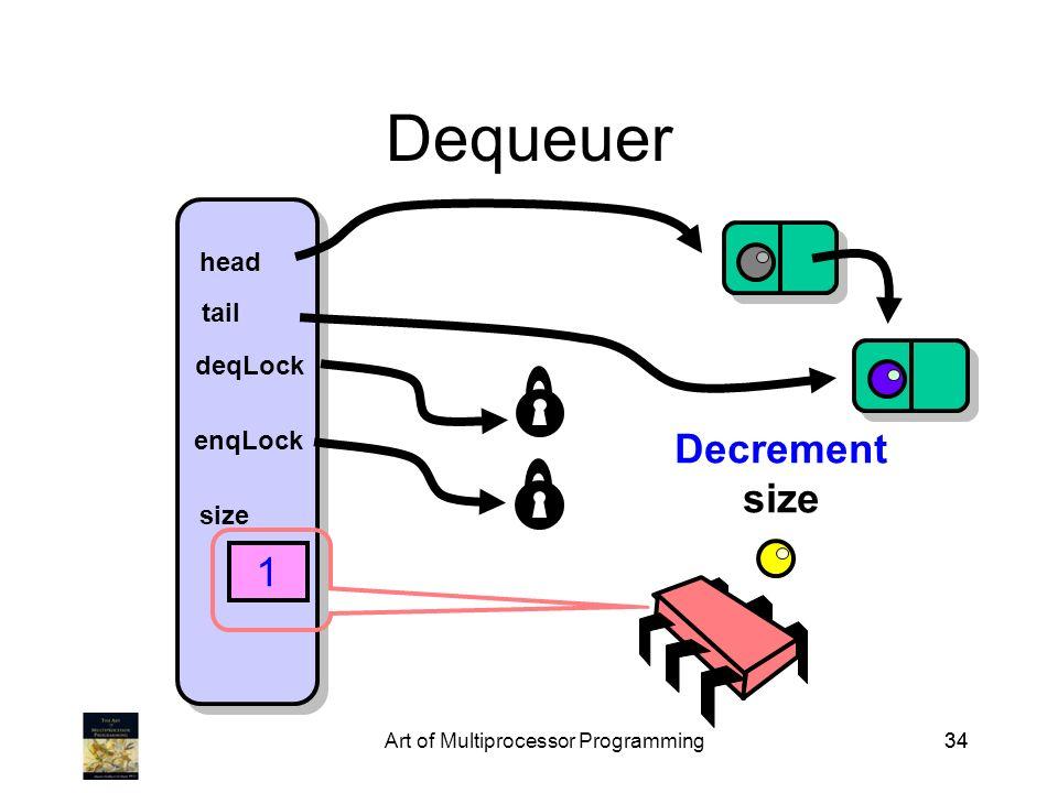 Art of Multiprocessor Programming34 Dequeuer head tail deqLock enqLock size 1 Decrement size