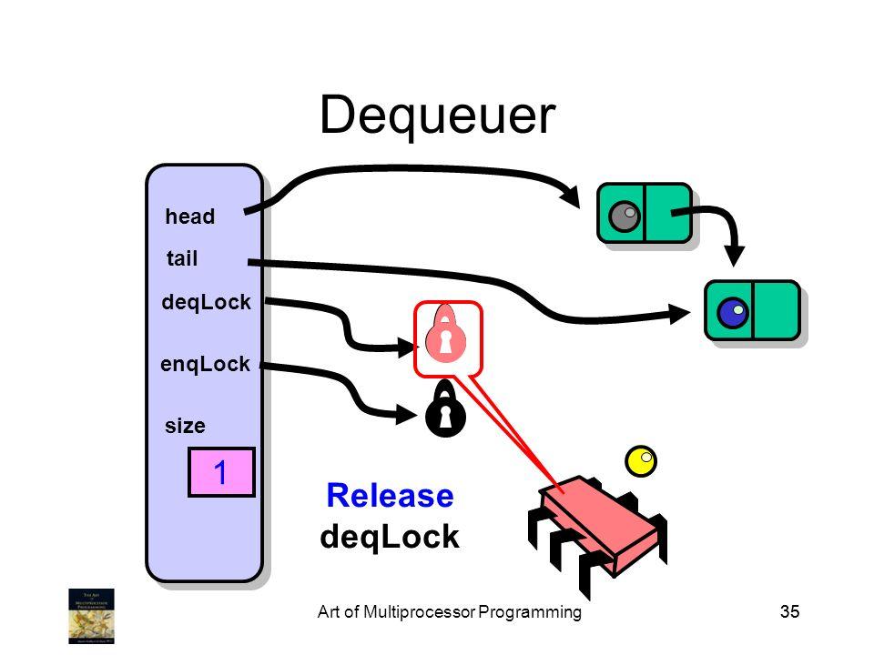 Art of Multiprocessor Programming35 Dequeuer head tail deqLock enqLock size 1 Release deqLock