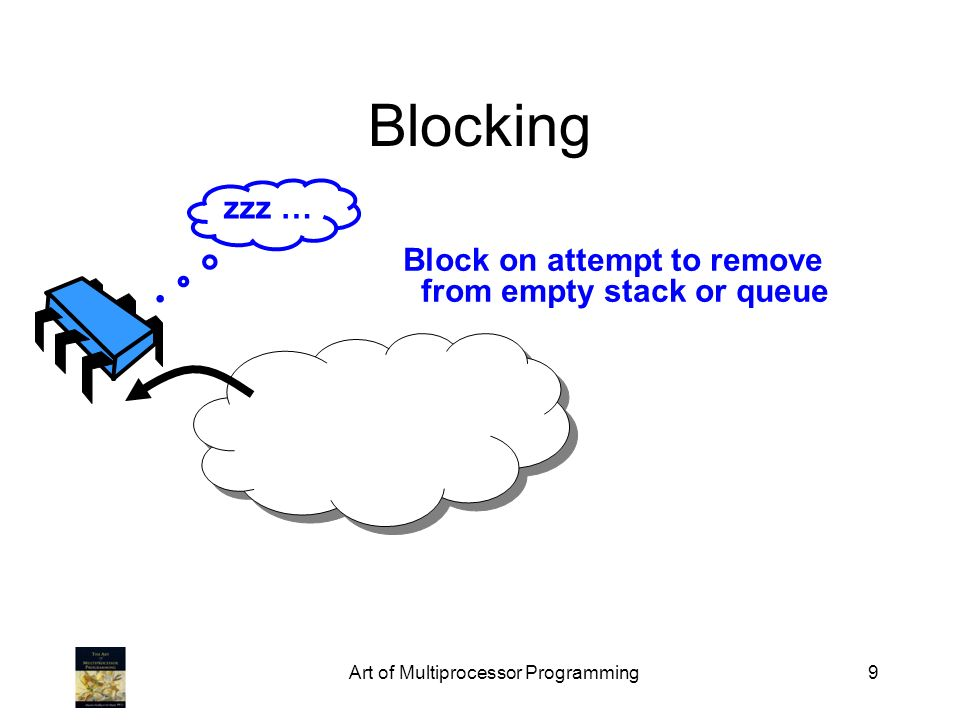 Art of Multiprocessor Programming9 Blocking zzz … Block on attempt to remove from empty stack or queue