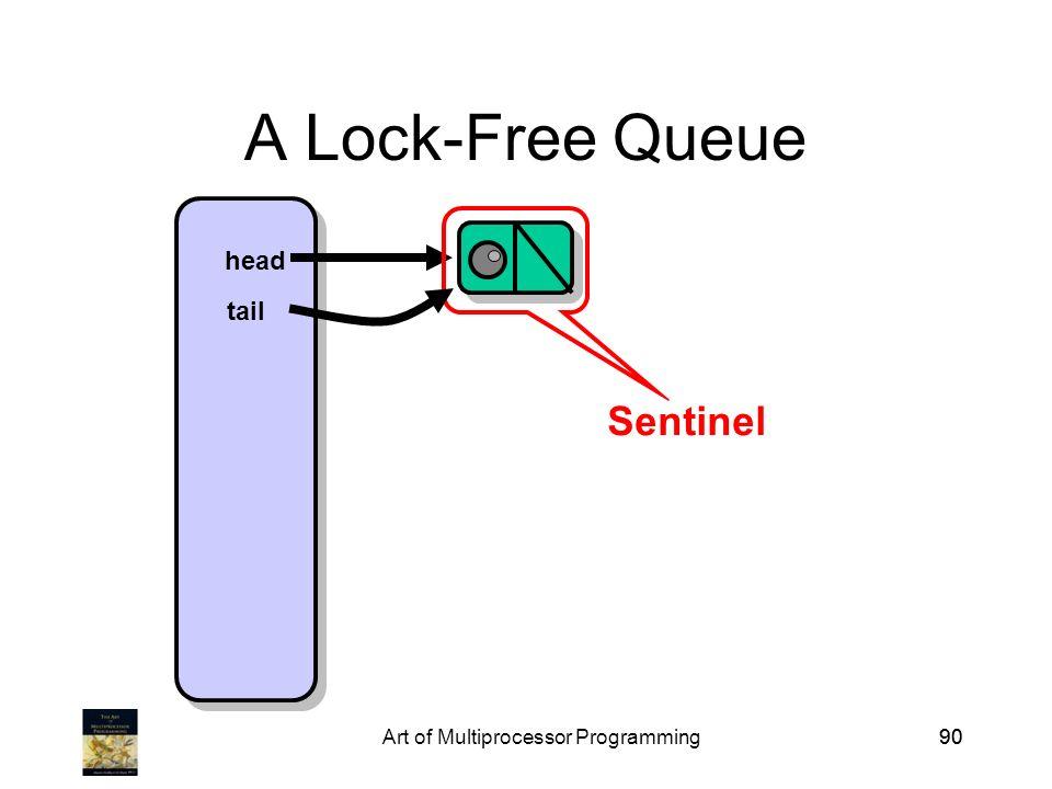 Art of Multiprocessor Programming90 A Lock-Free Queue Sentinel head tail