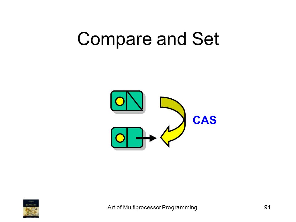 Art of Multiprocessor Programming91 Compare and Set CAS