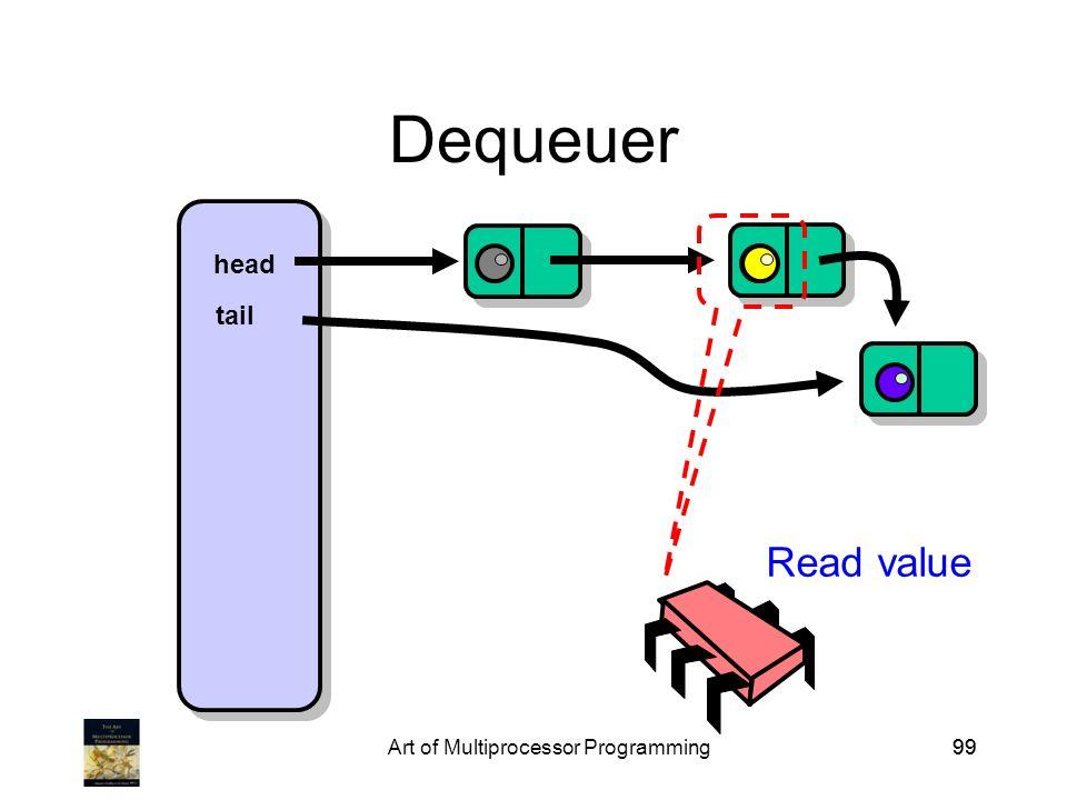 Art of Multiprocessor Programming99 Dequeuer head tail Read value