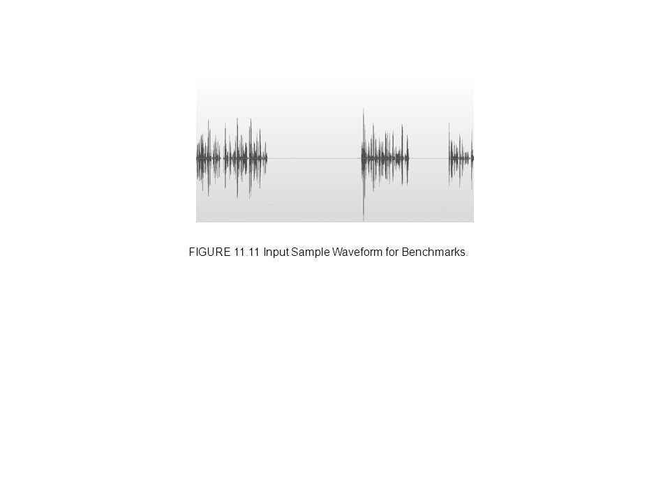 FIGURE 11.11 Input Sample Waveform for Benchmarks.