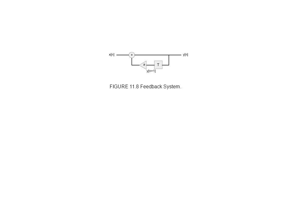 FIGURE 11.8 Feedback System.