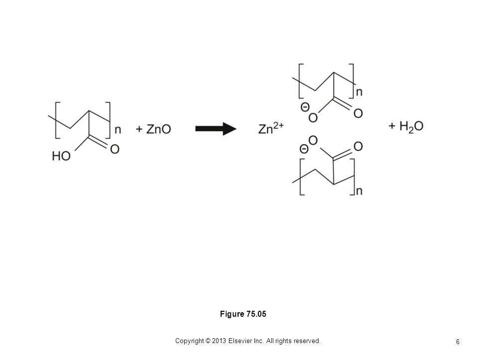 6 Copyright © 2013 Elsevier Inc. All rights reserved. Figure 75.05