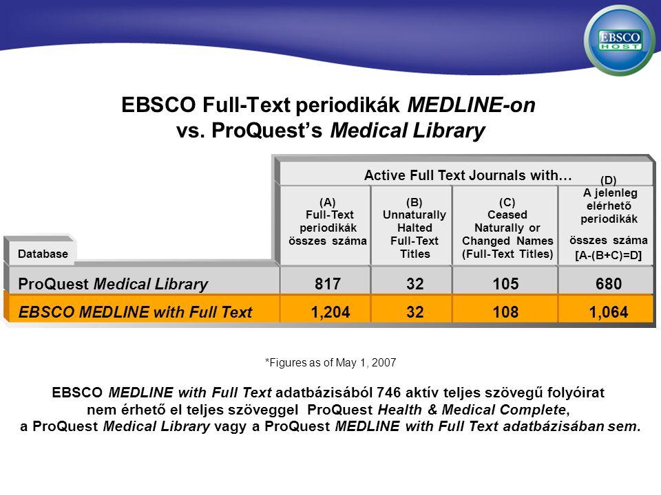 EBSCO Full-Text periodikák MEDLINE-on vs.