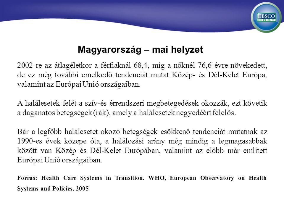 Magyarország – mai helyzet 2002-re az átlagéletkor a férfiaknál 68,4, míg a nőknél 76,6 évre növekedett, de ez még további emelkedő tendenciát mutat Közép- és Dél-Kelet Európa, valamint az Európai Unió országaiban.