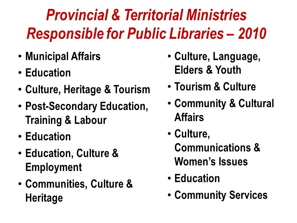 Provincial & Territorial Ministries Most Commonly Responsible for Public Libraries* Culture Education Community Services * 2010 & 2004 combined