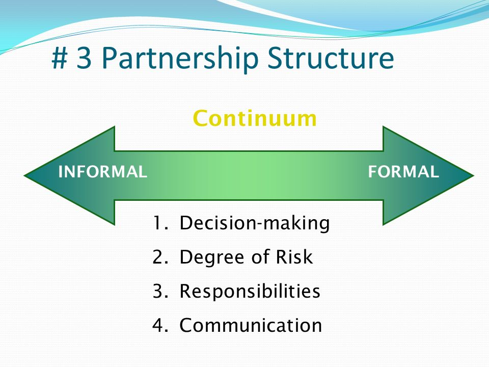 # 3 Partnership Structure INFORMALFORMAL 1.Decision-making 2.Degree of Risk 3.Responsibilities 4.Communication Continuum