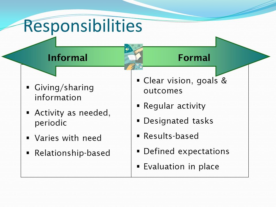 Responsibilities InformalFormal Giving/sharing information Activity as needed, periodic Varies with need Relationship-based Clear vision, goals & outc