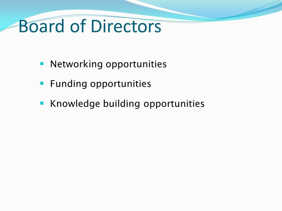 Board of Directors Networking opportunities Funding opportunities Knowledge building opportunities