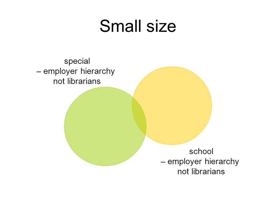 Small size special – employer hierarchy not librarians school – employer hierarchy not librarians