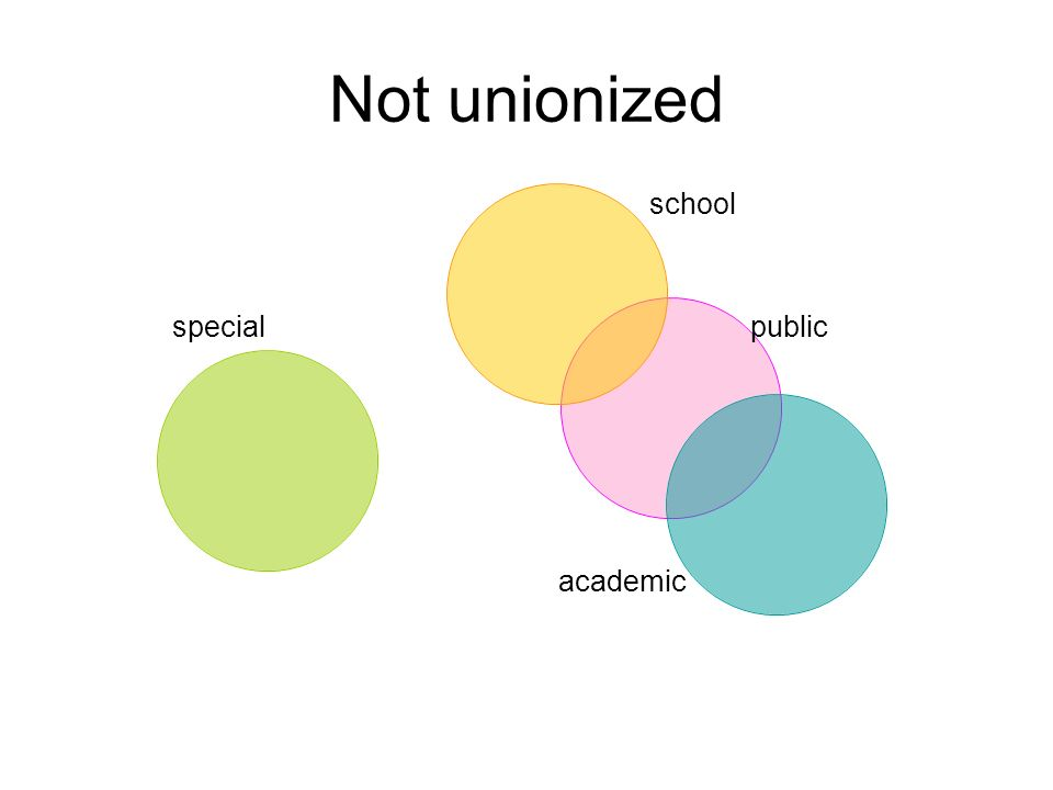 Not unionized school public academic special