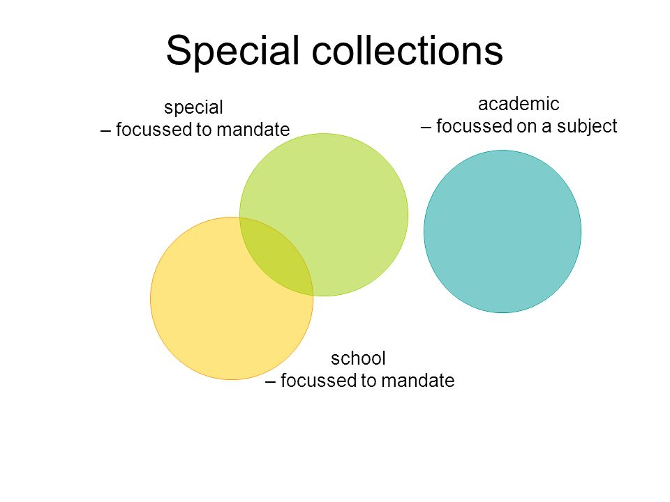 Special collections academic – focussed on a subject school – focussed to mandate special – focussed to mandate