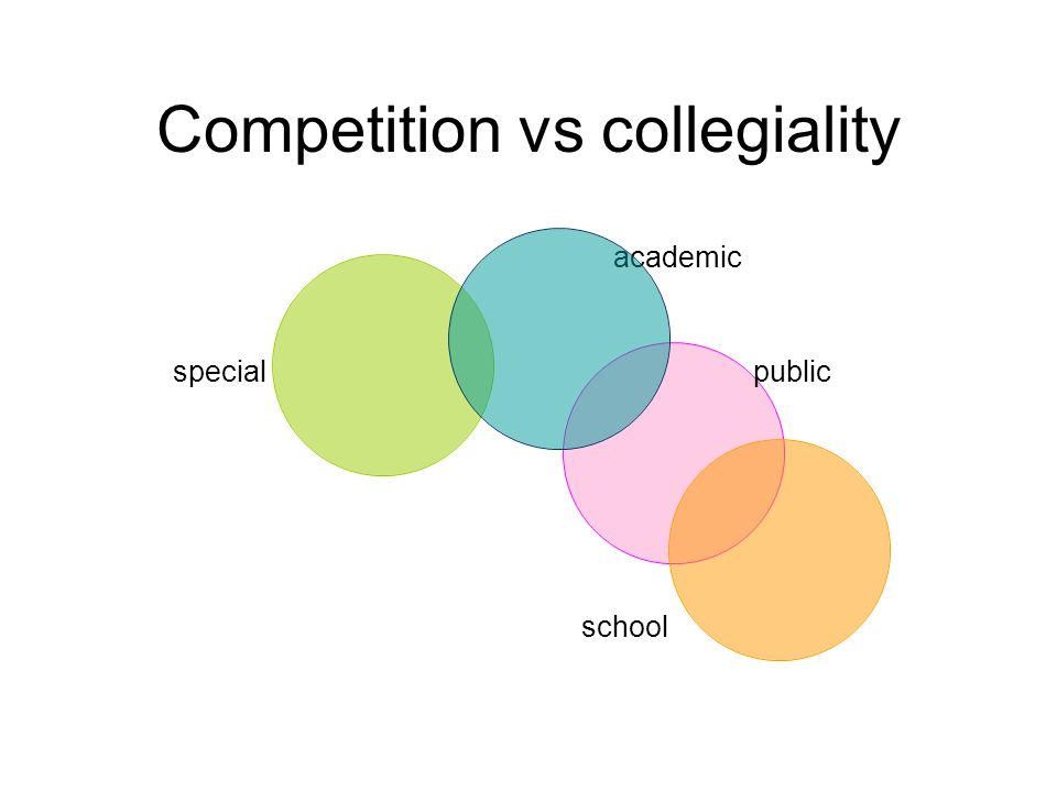 Competition vs collegiality academic public school special