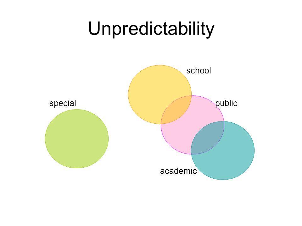 Unpredictability school public academic special