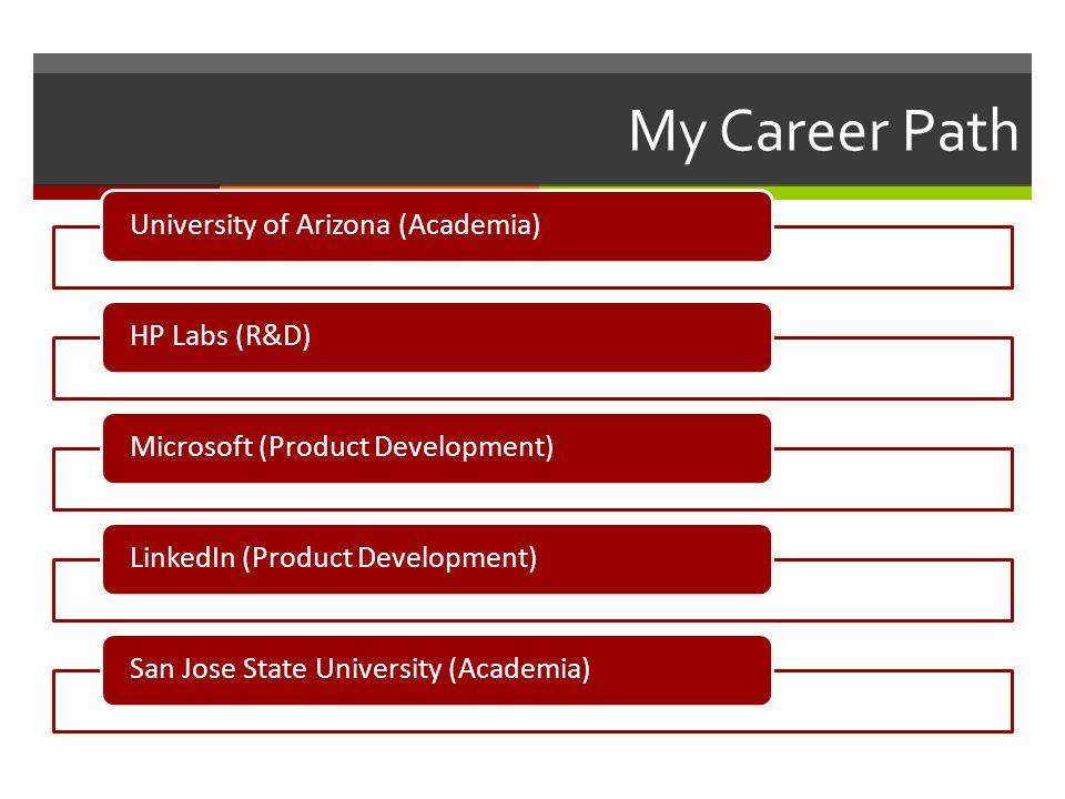 My Career Path University of Arizona (Academia)HP Labs (R&D)Microsoft (Product Development)LinkedIn (Product Development)San Jose State University (Ac