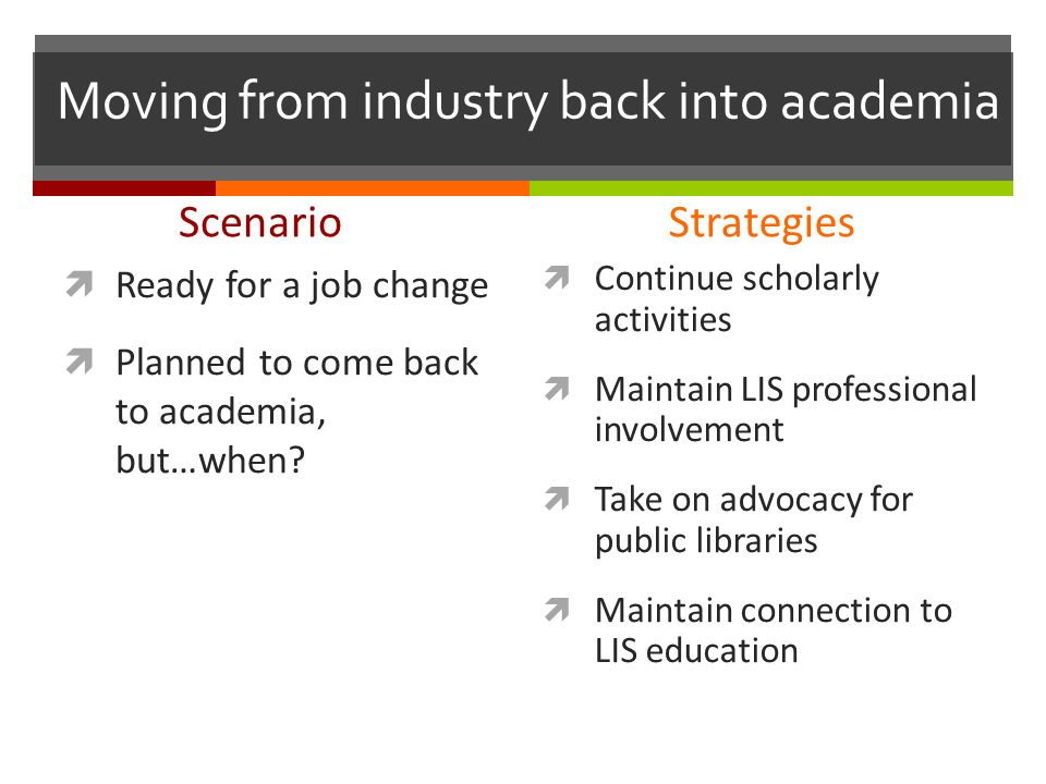 Moving from industry back into academia Scenario Ready for a job change Planned to come back to academia, but…when? Strategies Continue scholarly acti