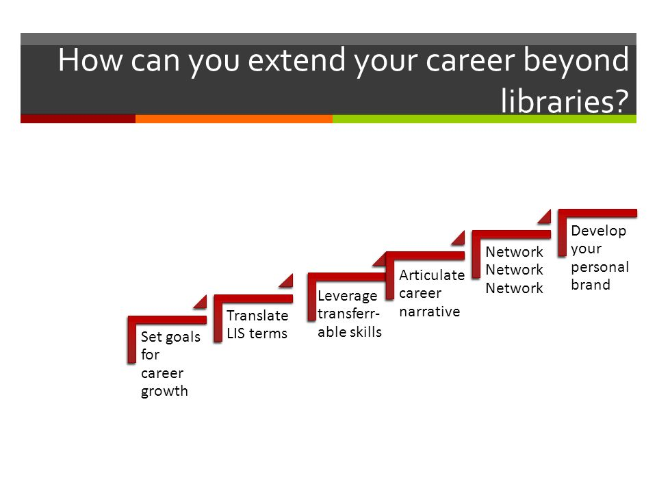 How can you extend your career beyond libraries.