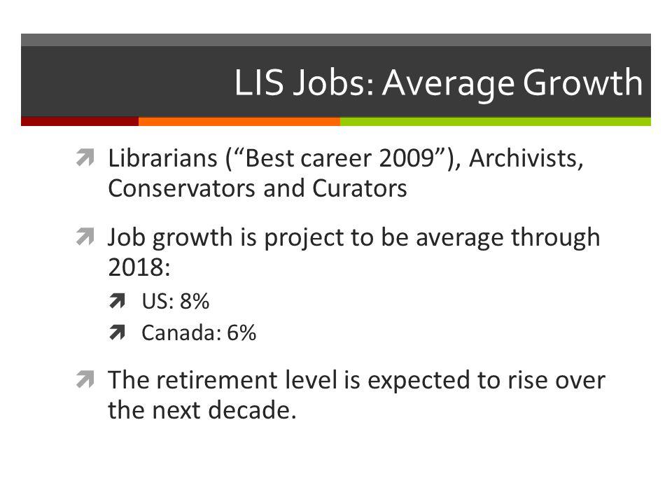 Job Sites American Library Association Job List http://joblist.ala.org/http://joblist.ala.org/ Career Direction Research – http://slisweb.sjsu.edu/resources/career_development/careerdirection_resea rch.htm http://slisweb.sjsu.edu/resources/career_development/careerdirection_resea rch.htm Combined LIS Job Postings List http://www.lisjobs.com/jobs/index.asphttp://www.lisjobs.com/jobs/index.asp LibJobs.com http://www.libjobs.com/http://www.libjobs.com/ Library and Technology Association Jobs http://www.lita.org/ala/lita/litaresources/litajobsite/newthisweek/newweek.