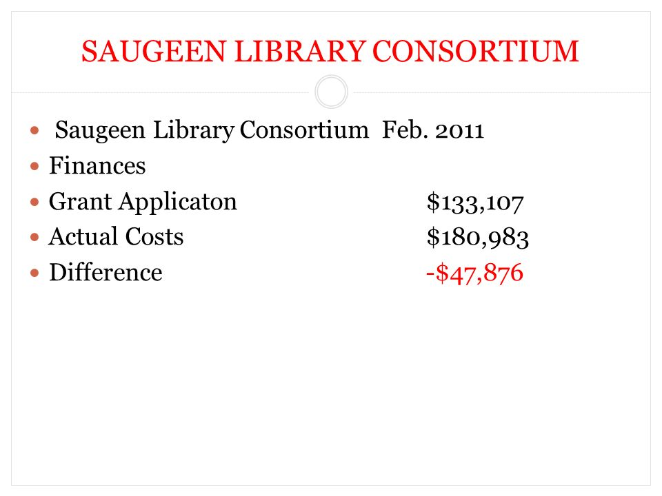 Saugeen Library Consortium Feb. 2011 Finances Grant Applicaton$133,107 Actual Costs$180,983 Difference-$47,876