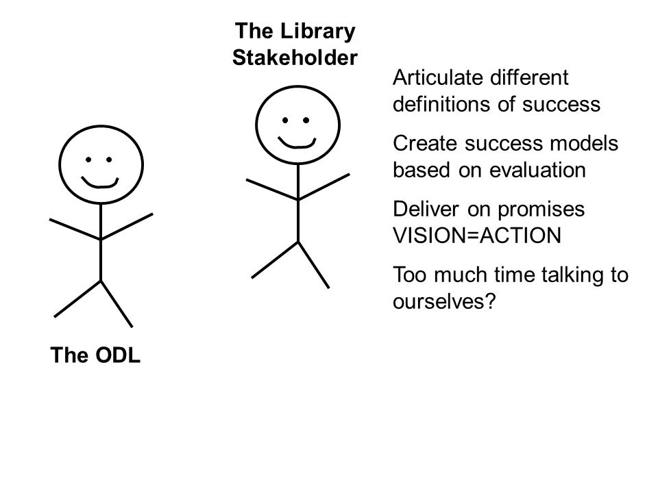 The ODL The Library Stakeholder Articulate different definitions of success Create success models based on evaluation Deliver on promises VISION=ACTION Too much time talking to ourselves?