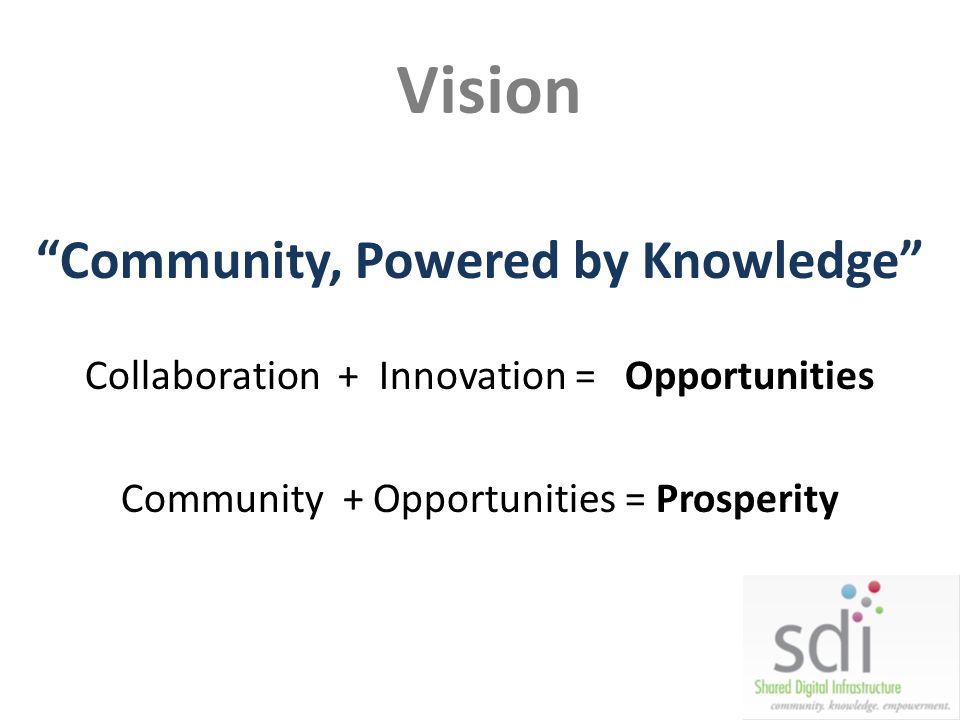 Vision Community, Powered by Knowledge Collaboration + Innovation = Opportunities Community + Opportunities = Prosperity